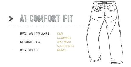 Allsize budget jeans Comfort Fit, blue
