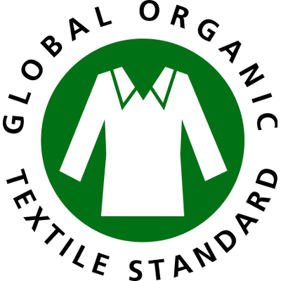 Sustainable en duurzaam
